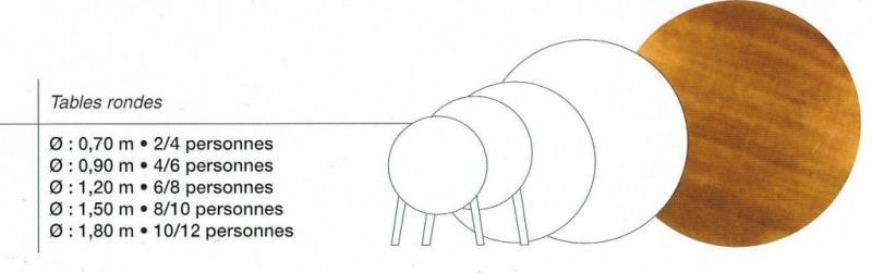 location de matériels tables, chaises, vaisselle, linge de table ... - Location De Table Et Chaises